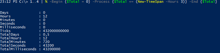 PowerShell Time Multiplication - Multiplication